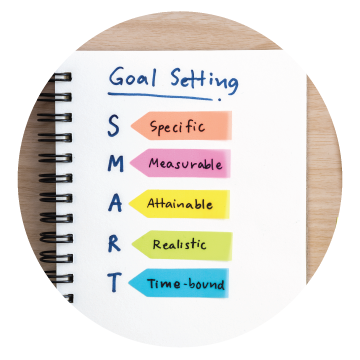 Key to success Setting smart goals