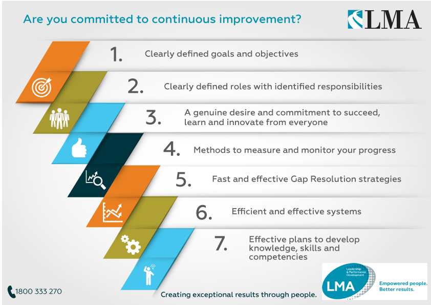 Are You Committed To Continuous Improvement