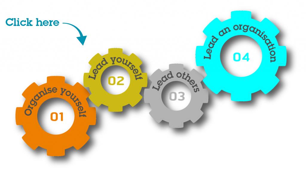 Driving professional development | LMADriving professional development | LMA