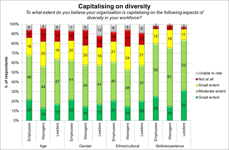 diversity-graph-1
